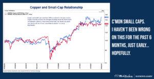 small cap chart